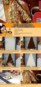 Weihnachtsbaum mit Haselnusscreme Rezept mit Video