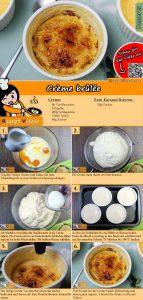 Crème brûlée Rezept mit Video